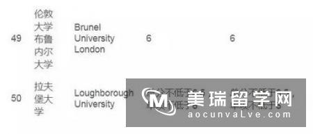 英国留学大学学费需要多少钱?