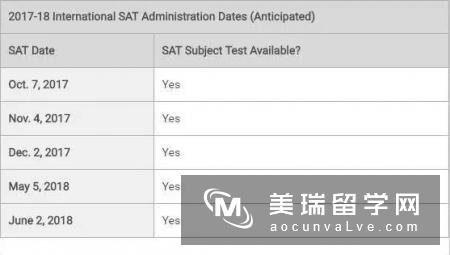 2017年8月只有北美考区有SAT考试